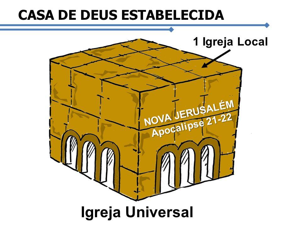 NOVA JERUSALÉM Apocalipse 21-22