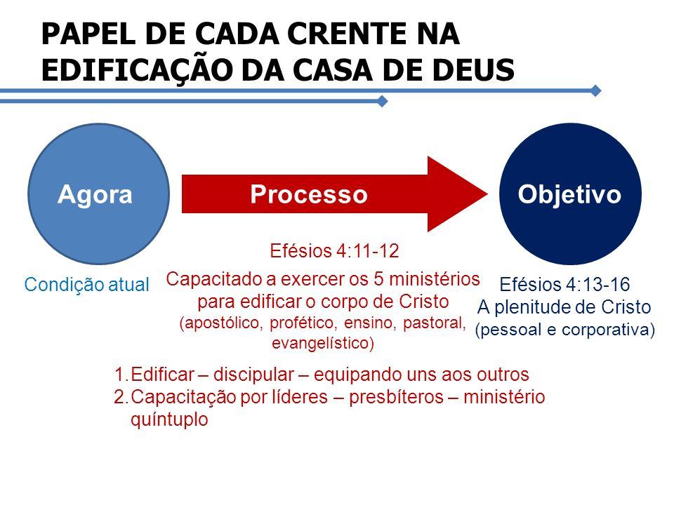 PAPEL DE CADA CRENTE NA EDIFICAÇÃO DA CASA DE DEUS