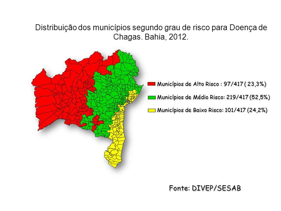 Distribuição dos municípios segundo grau de risco para Doença de Chagas. Bahia, 2012.
