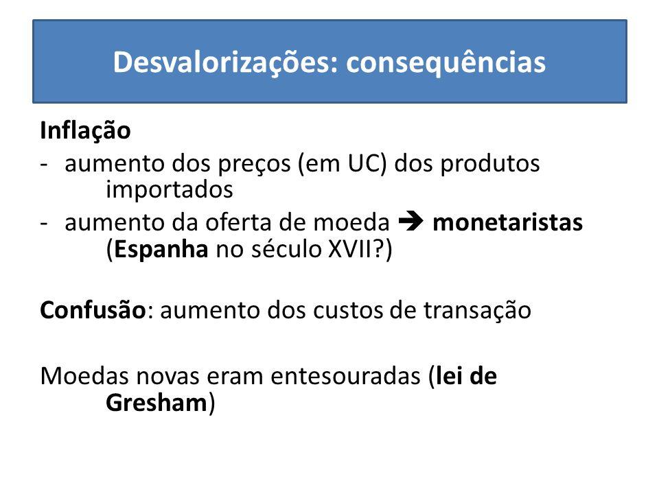 Desvalorizações: consequências