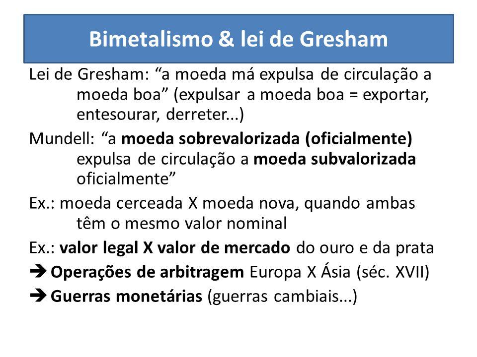 Bimetalismo & lei de Gresham