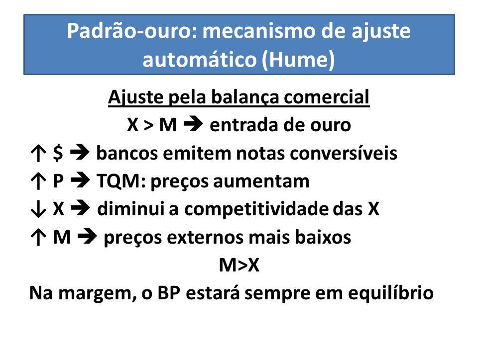 Padrão-ouro: mecanismo de ajuste automático (Hume)