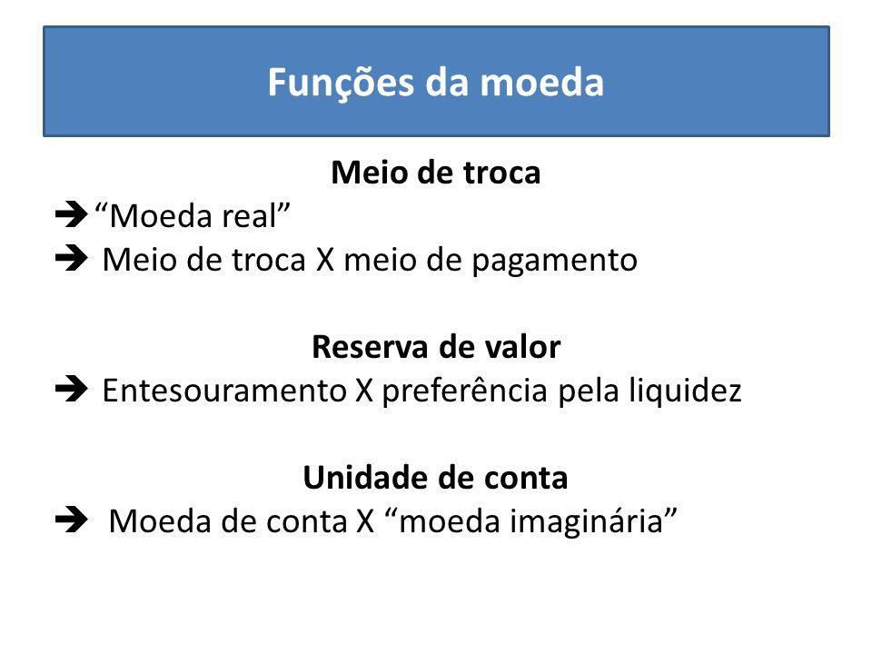 Funções da moeda Meio de troca Moeda real