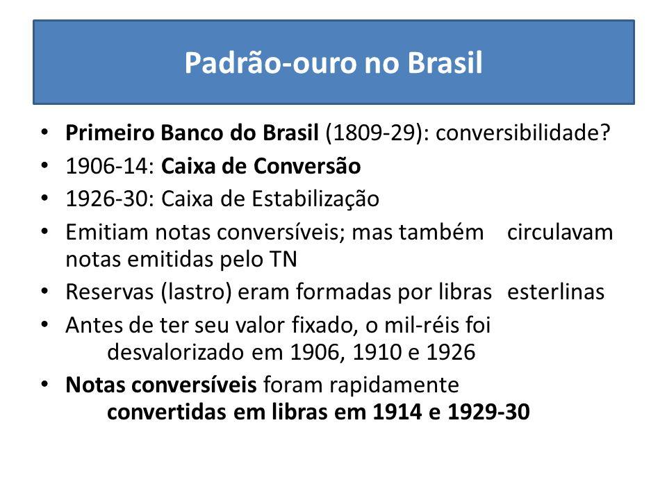 Padrão-ouro no Brasil Primeiro Banco do Brasil (1809-29): conversibilidade 1906-14: Caixa de Conversão.