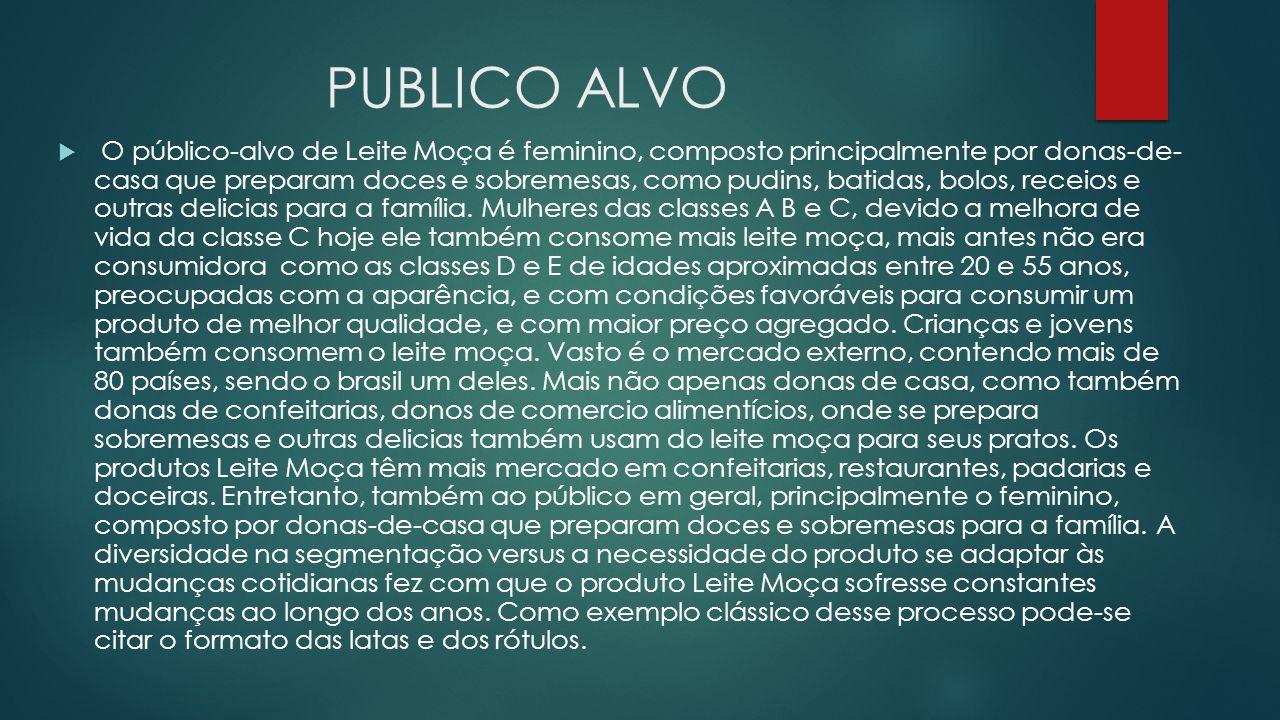 PUBLICO ALVO
