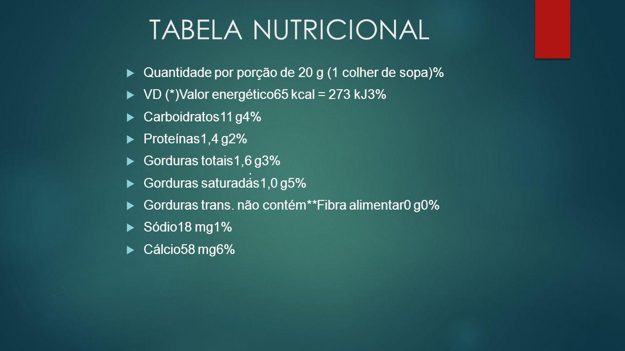 TABELA NUTRICIONAL Quantidade por porção de 20 g (1 colher de sopa)%