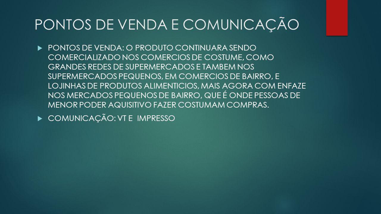 PONTOS DE VENDA E COMUNICAÇÃO
