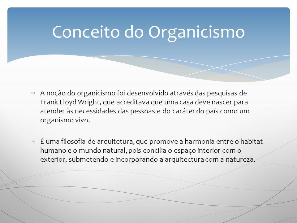 Conceito do Organicismo