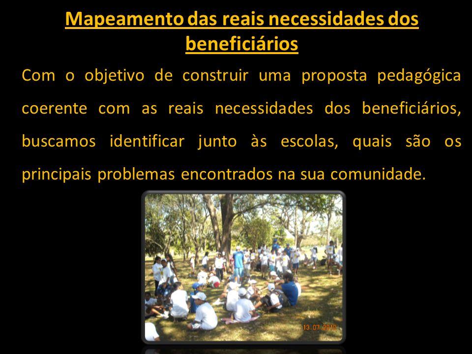 Mapeamento das reais necessidades dos beneficiários