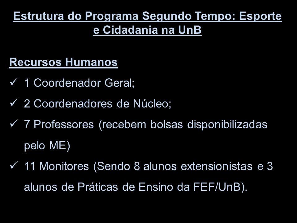Estrutura do Programa Segundo Tempo: Esporte e Cidadania na UnB