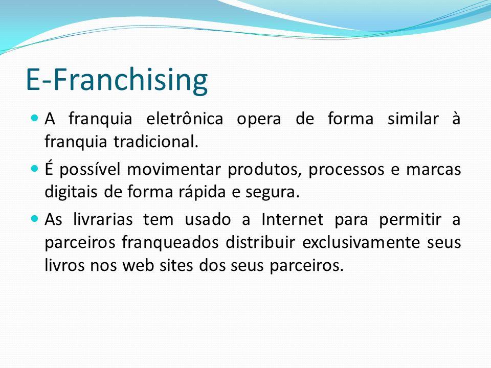 E-Franchising A franquia eletrônica opera de forma similar à franquia tradicional.