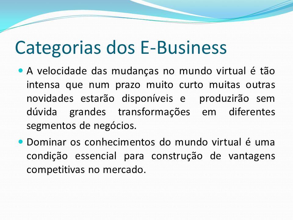Categorias dos E-Business