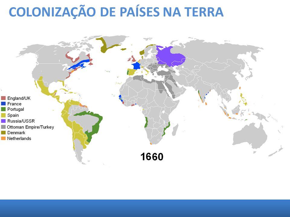 COLONIZAÇÃO DE PAÍSES NA TERRA