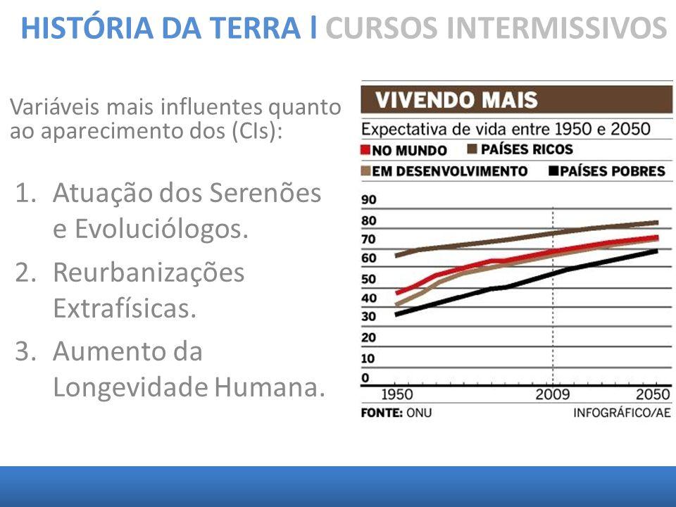 HISTÓRIA DA TERRA l CURSOS INTERMISSIVOS
