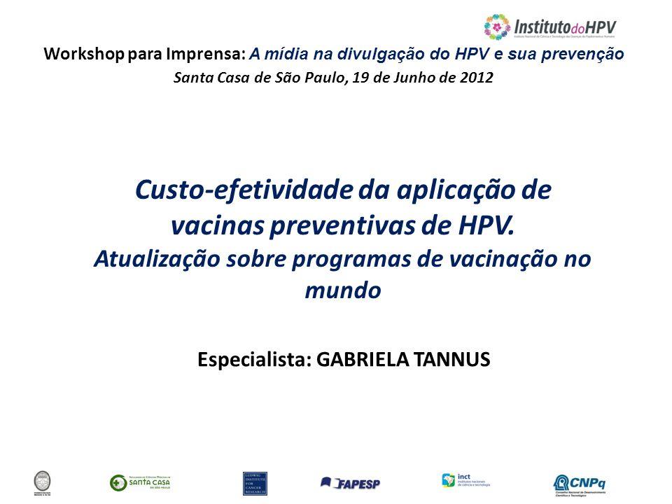 Custo-efetividade da aplicação de vacinas preventivas de HPV.