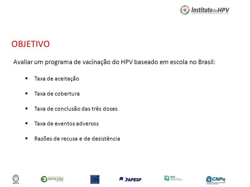OBJETIVO Avaliar um programa de vacinação do HPV baseado em escola no Brasil: Taxa de aceitação. Taxa de cobertura.