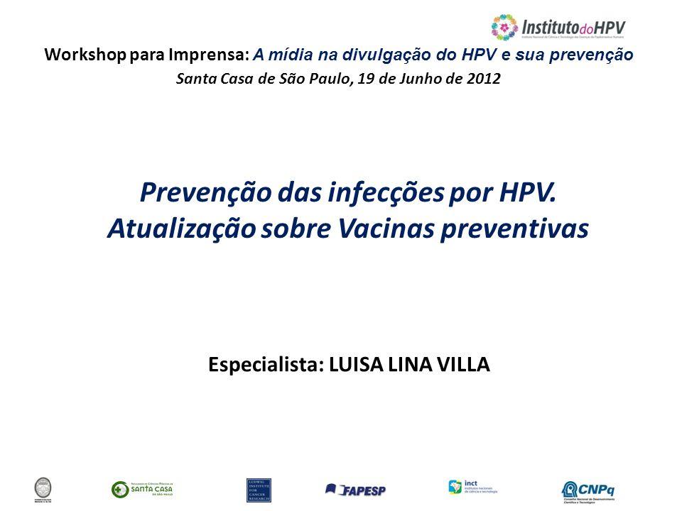 Prevenção das infecções por HPV. Atualização sobre Vacinas preventivas