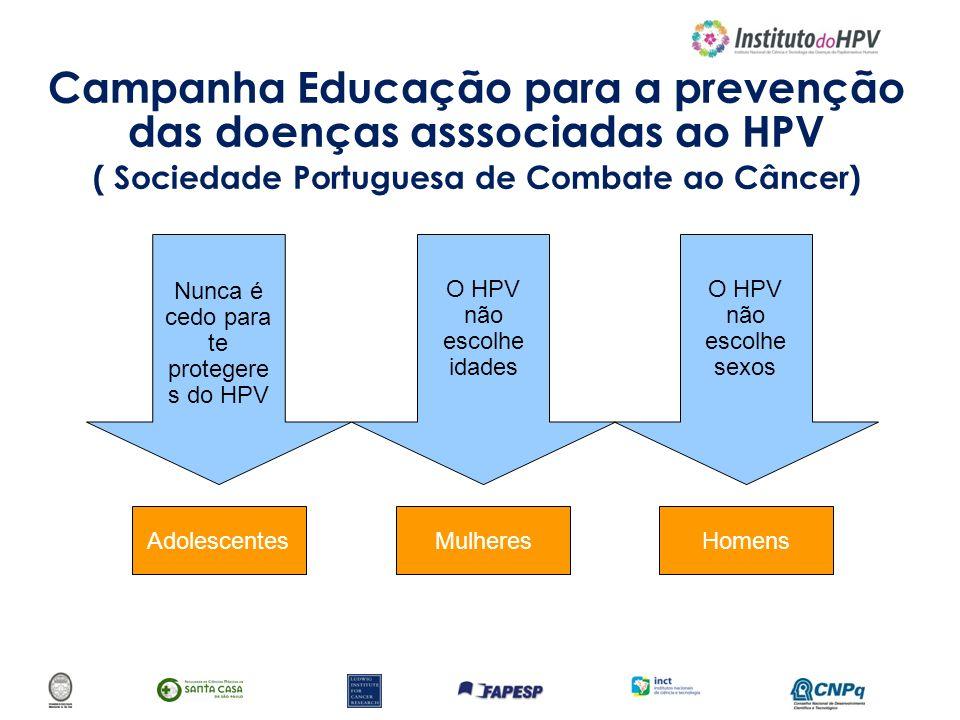 Campanha Educação para a prevenção das doenças asssociadas ao HPV