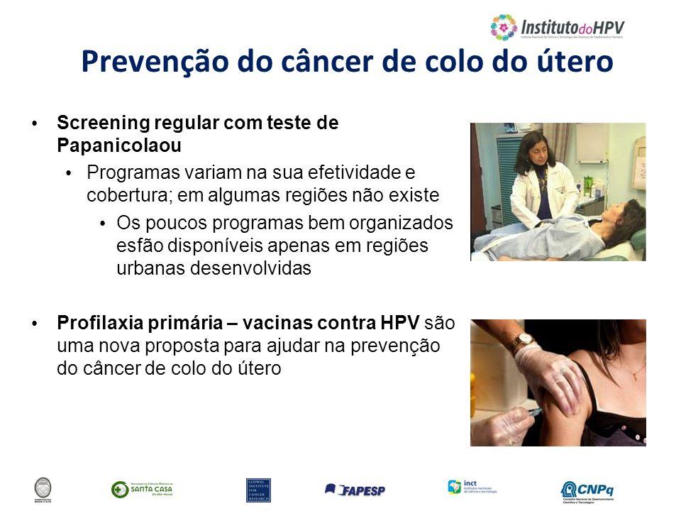 Prevenção do câncer de colo do útero