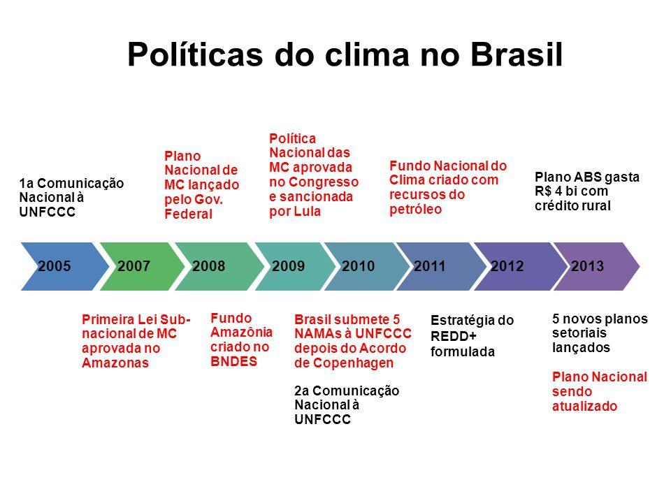 Políticas do clima no Brasil