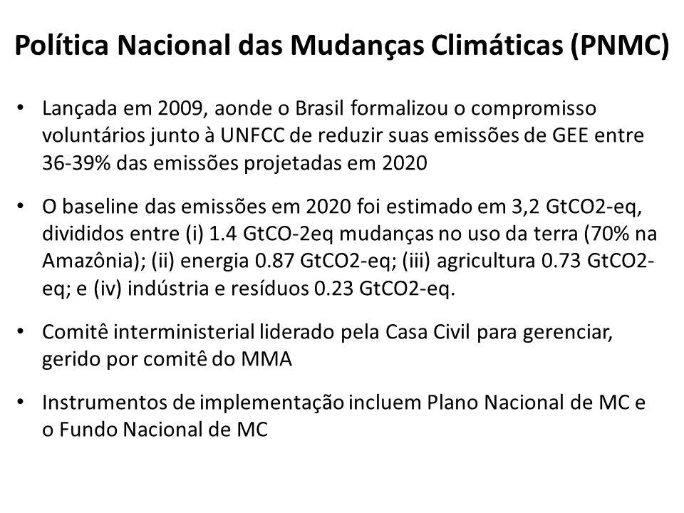 Política Nacional das Mudanças Climáticas (PNMC)