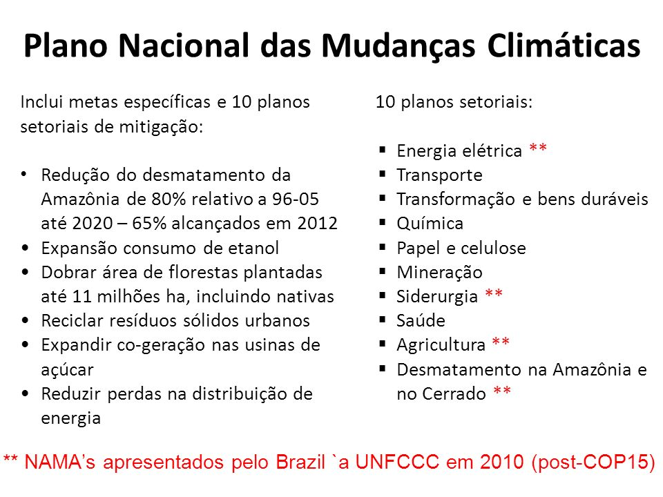 Plano Nacional das Mudanças Climáticas