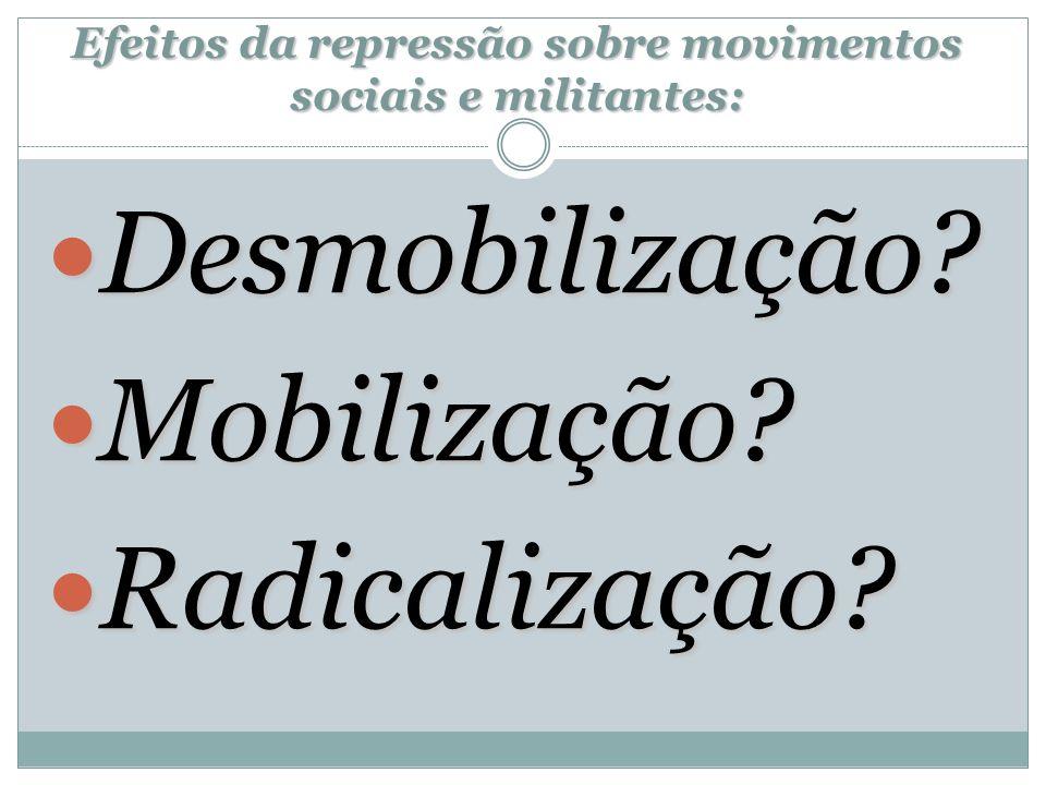 Efeitos da repressão sobre movimentos sociais e militantes: