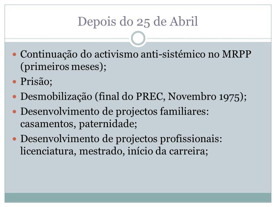 Depois do 25 de Abril Continuação do activismo anti-sistémico no MRPP (primeiros meses); Prisão; Desmobilização (final do PREC, Novembro 1975);