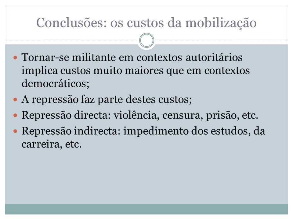 Conclusões: os custos da mobilização