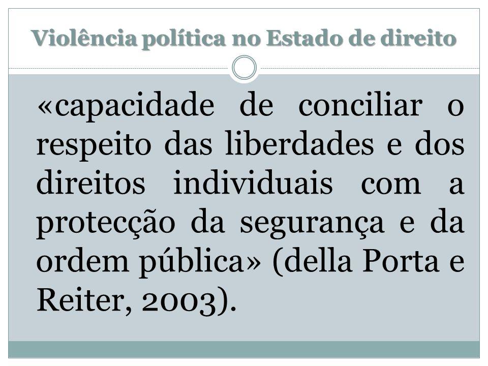 Violência política no Estado de direito