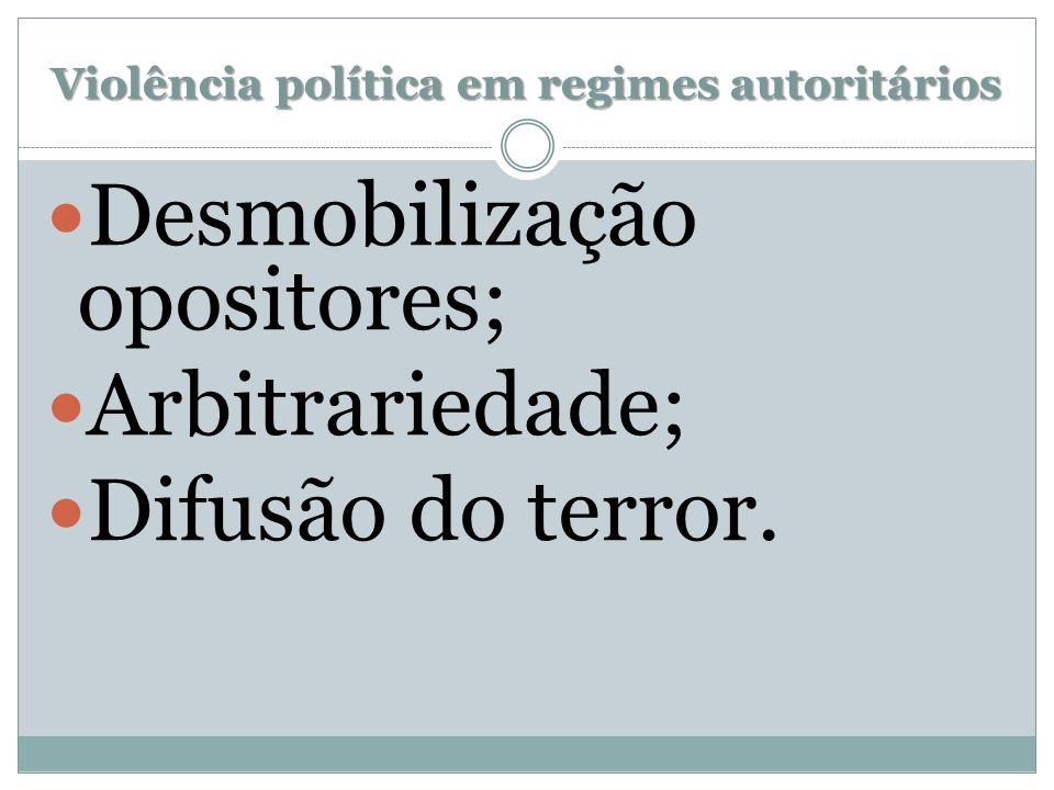 Violência política em regimes autoritários