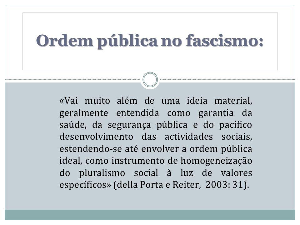 Ordem pública no fascismo: