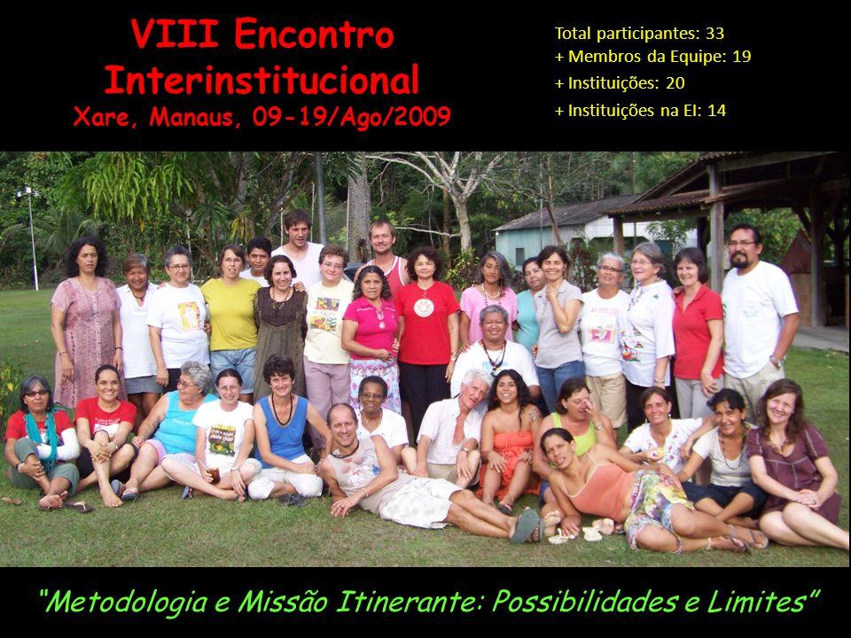 VIII Encontro Interinstitucional