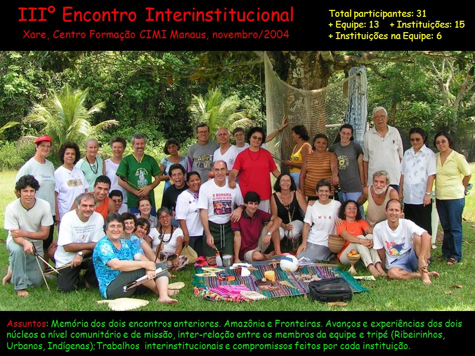 IIIº Encontro Interinstitucional