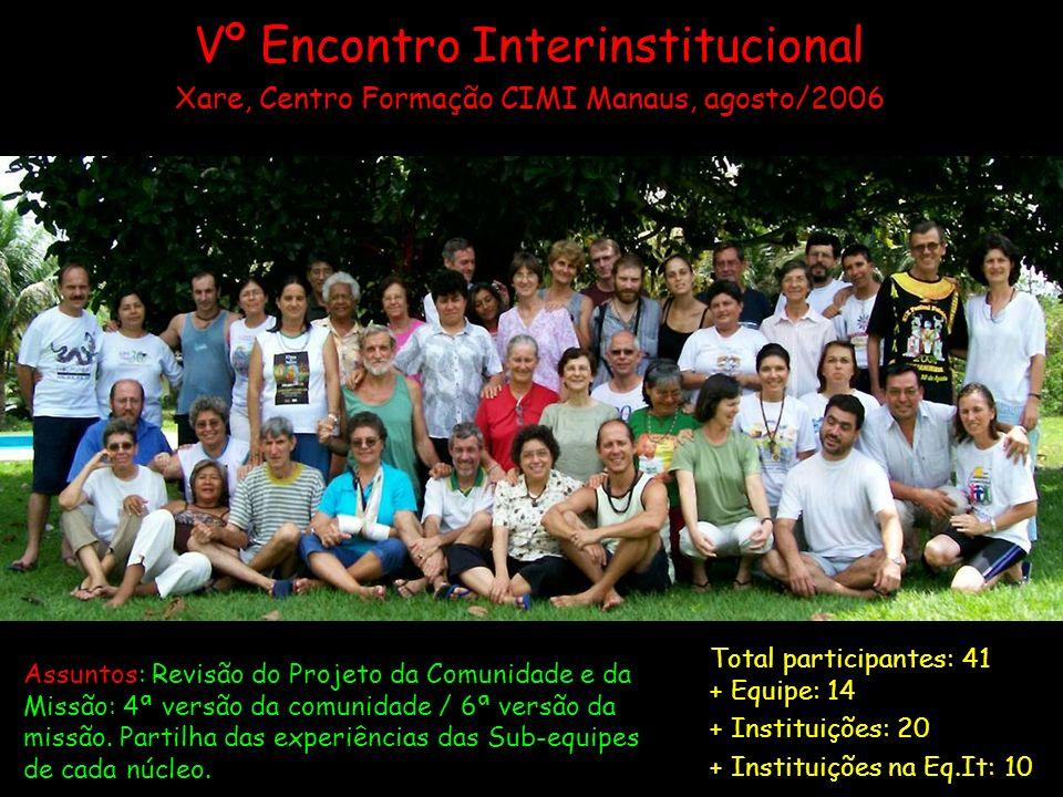 Vº Encontro Interinstitucional