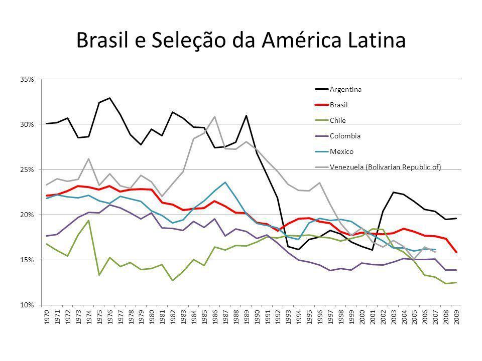 Brasil e Seleção da América Latina