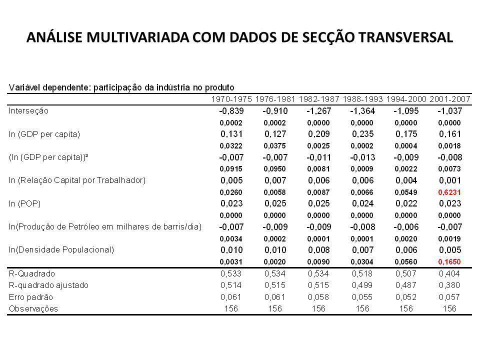 ANÁLISE MULTIVARIADA COM DADOS DE SECÇÃO TRANSVERSAL