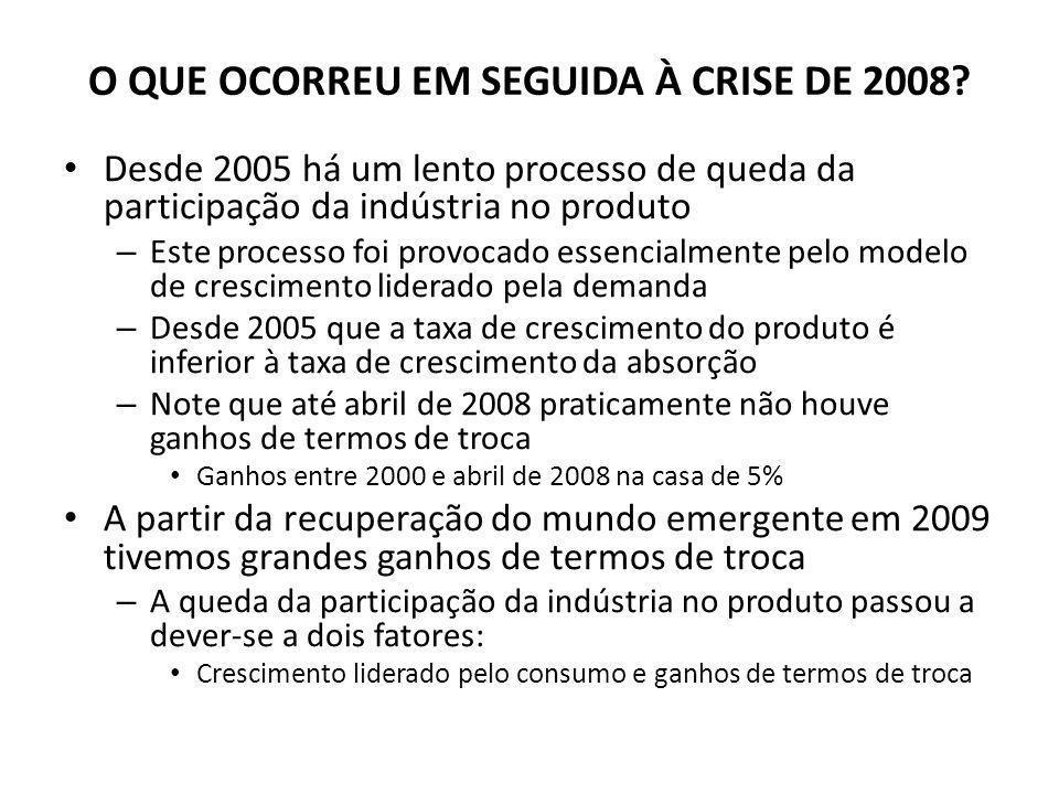 O QUE OCORREU EM SEGUIDA À CRISE DE 2008