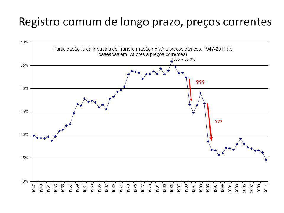 Registro comum de longo prazo, preços correntes