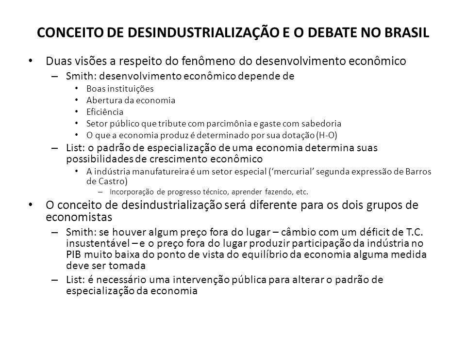 CONCEITO DE DESINDUSTRIALIZAÇÃO E O DEBATE NO BRASIL
