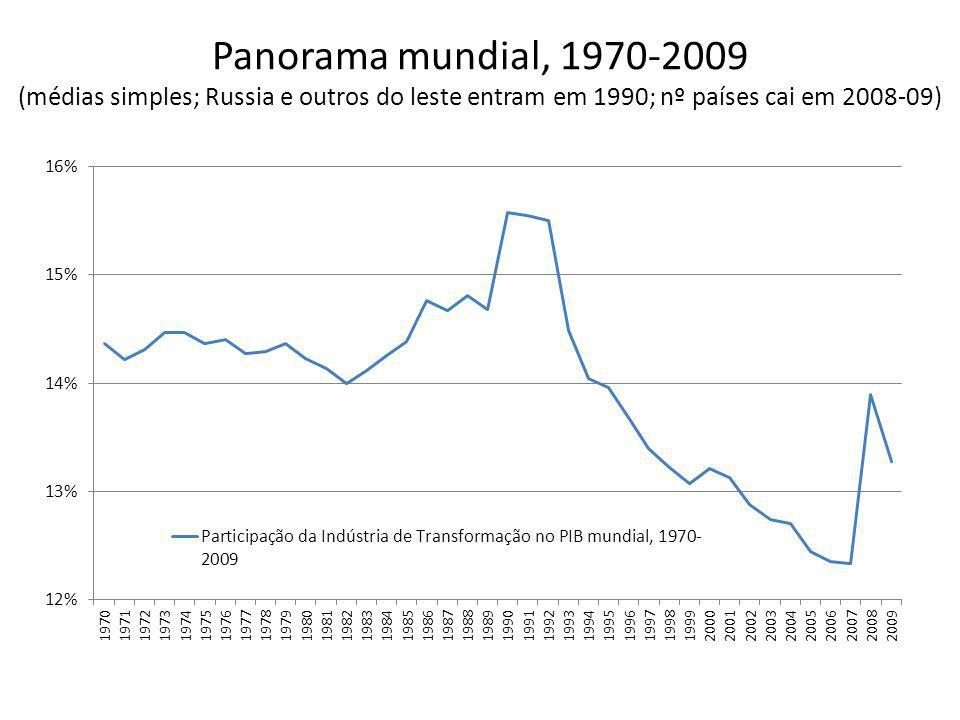 Panorama mundial, 1970-2009 (médias simples; Russia e outros do leste entram em 1990; nº países cai em 2008-09)