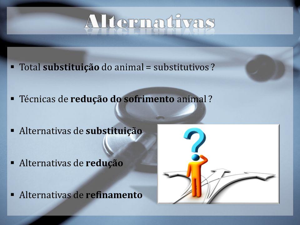 Alternativas Total substituição do animal = substitutivos
