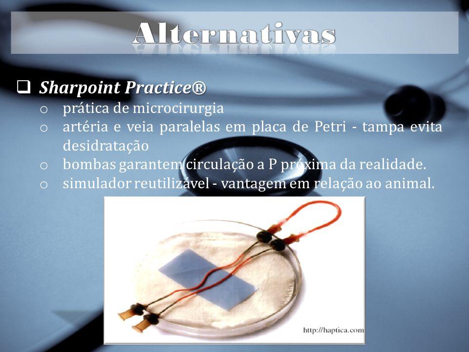 Alternativas Sharpoint Practice® prática de microcirurgia