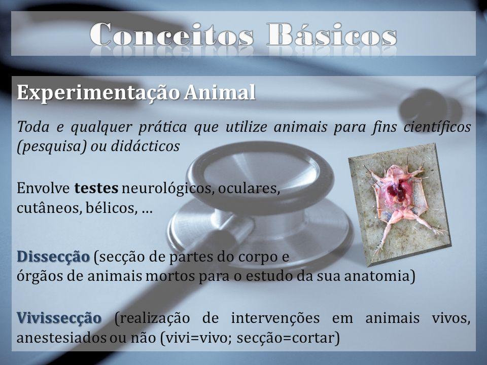 Conceitos Básicos Experimentação Animal