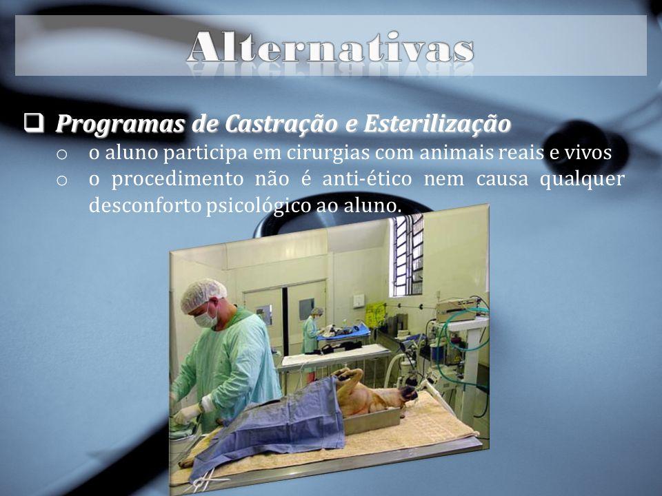 Alternativas Programas de Castração e Esterilização