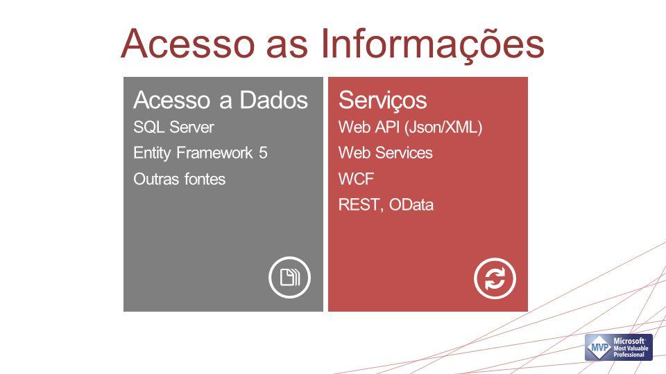 Acesso as Informações Acesso a Dados Serviços SQL Server