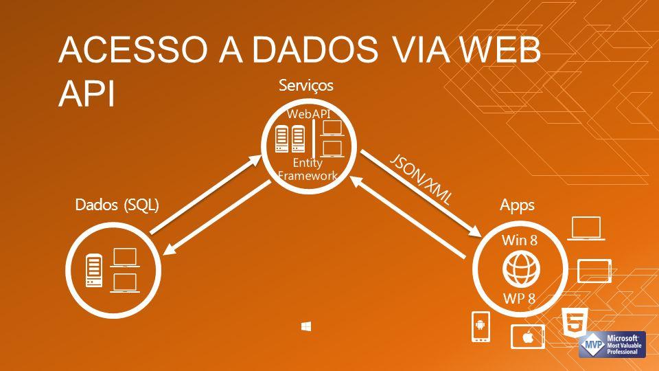 Acesso a dados via Web API