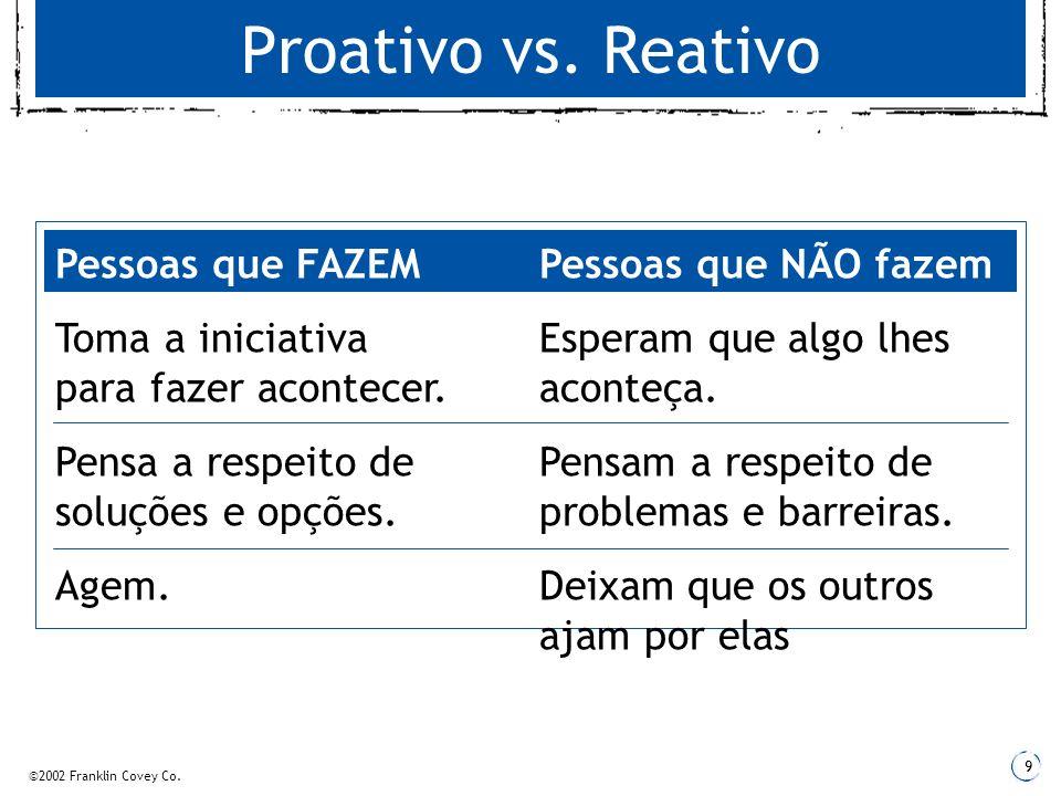 Proativo vs. Reativo Pessoas que FAZEM Pessoas que NÃO fazem