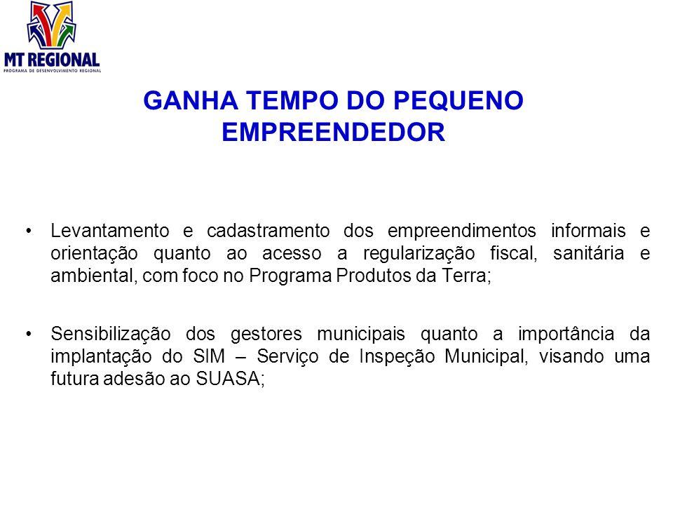 GANHA TEMPO DO PEQUENO EMPREENDEDOR