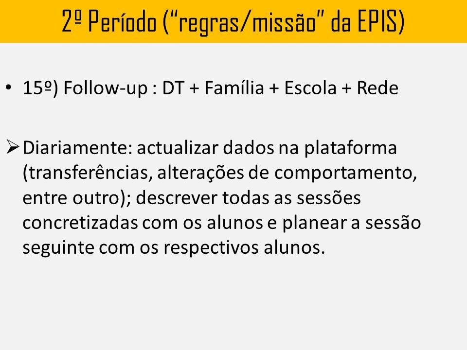 2º Período ( regras/missão da EPIS)